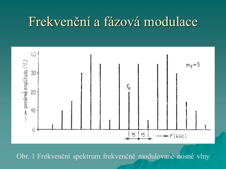 Frekvenční a fázová modulace Obr. 1 Frekvenční spektrum frekvenčně modulované nosné vlny