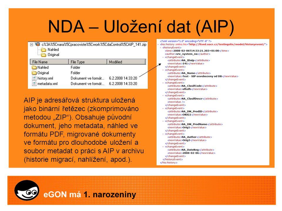 """NDA – Uložení dat (AIP) AIP je adresářová struktura uložená jako binární řetězec (zkomprimováno metodou """"ZIP )."""