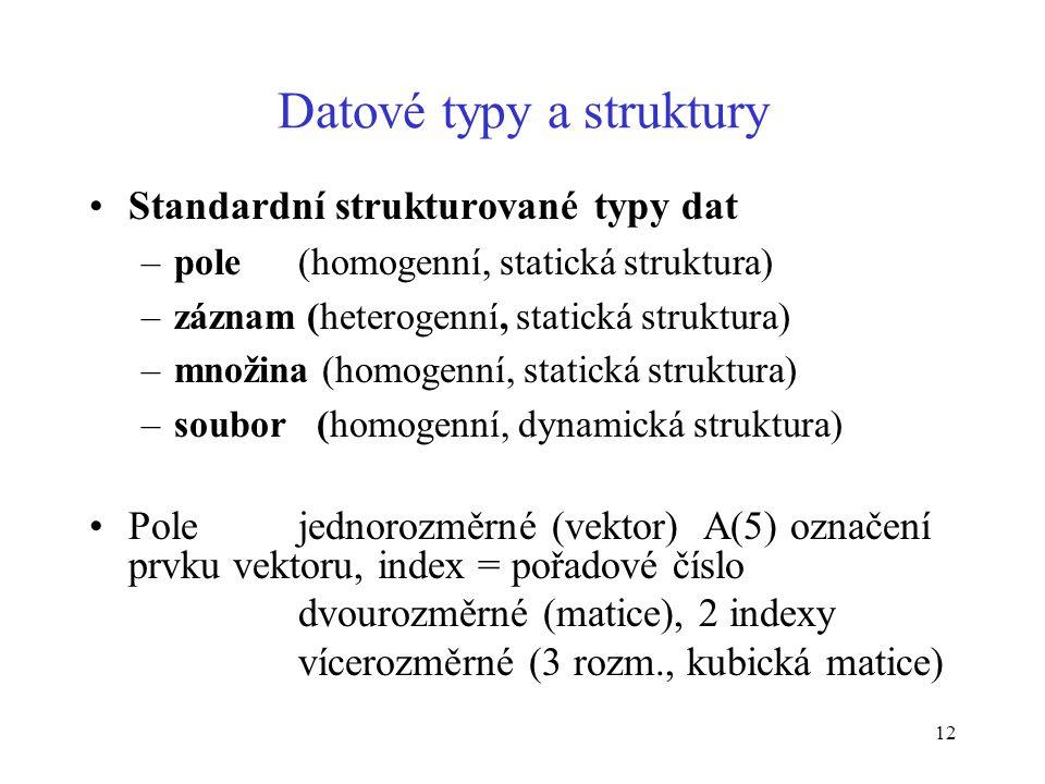 12 Datové typy a struktury Standardní strukturované typy dat –pole(homogenní, statická struktura) –záznam (heterogenní, statická struktura) –množina (