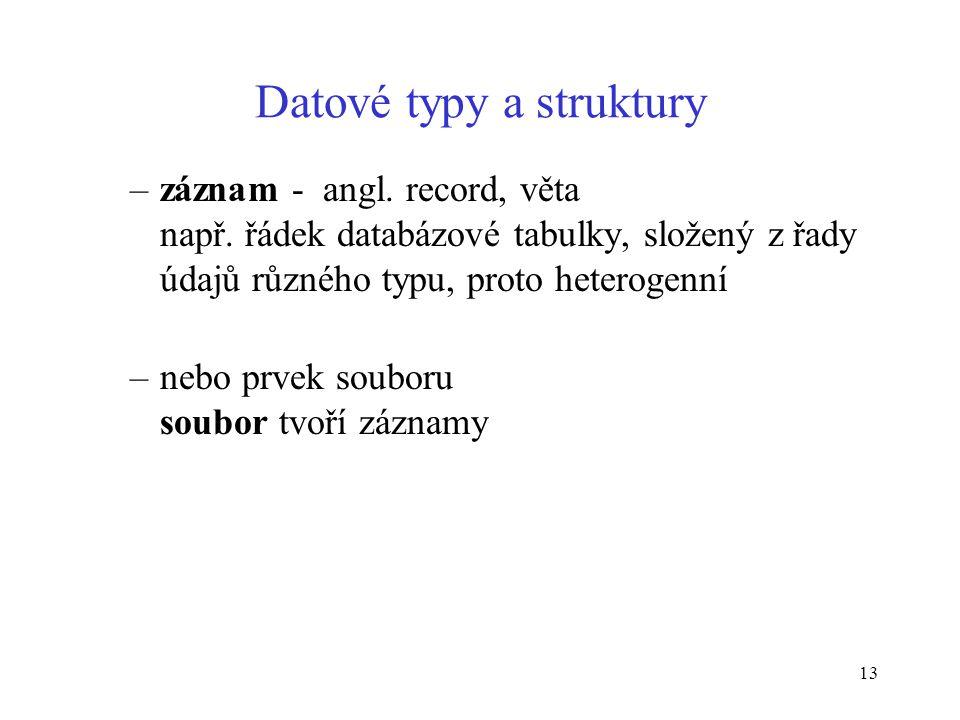 13 Datové typy a struktury –záznam - angl. record, věta např. řádek databázové tabulky, složený z řady údajů různého typu, proto heterogenní –nebo prv