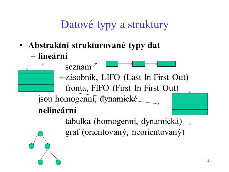 14 Datové typy a struktury Abstraktní strukturované typy dat –lineární seznam zásobník, LIFO (Last In First Out) fronta, FIFO (First In First Out) jso