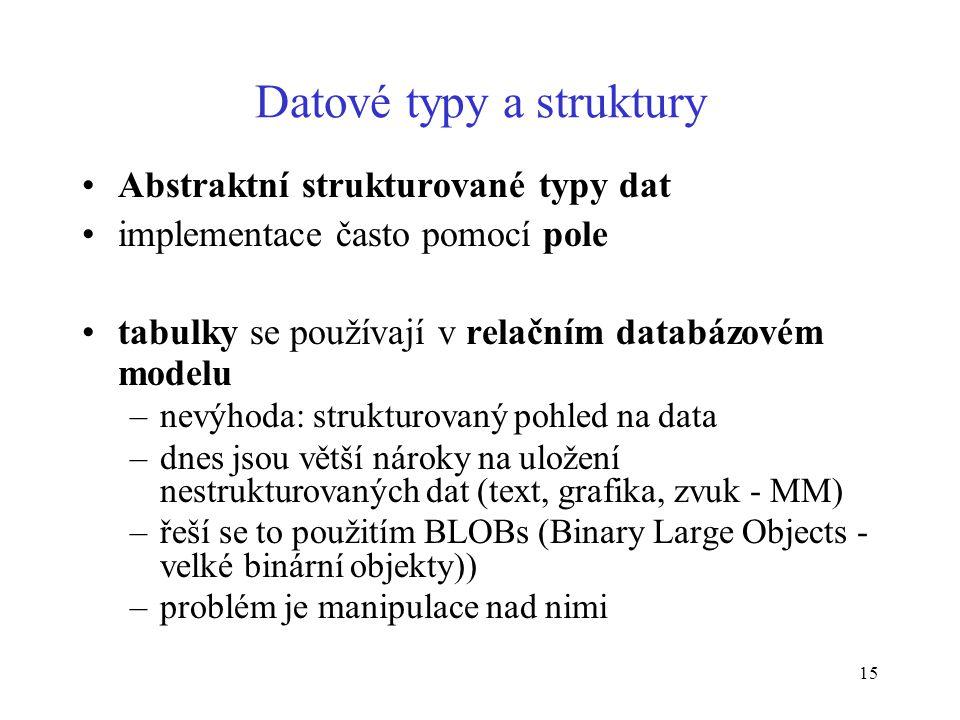 15 Datové typy a struktury Abstraktní strukturované typy dat implementace často pomocí pole tabulky se používají v relačním databázovém modelu –nevýho
