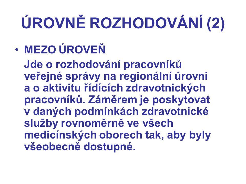 ÚROVNĚ ROZHODOVÁNÍ (2) MEZO ÚROVEŇ Jde o rozhodování pracovníků veřejné správy na regionální úrovni a o aktivitu řídících zdravotnických pracovníků.