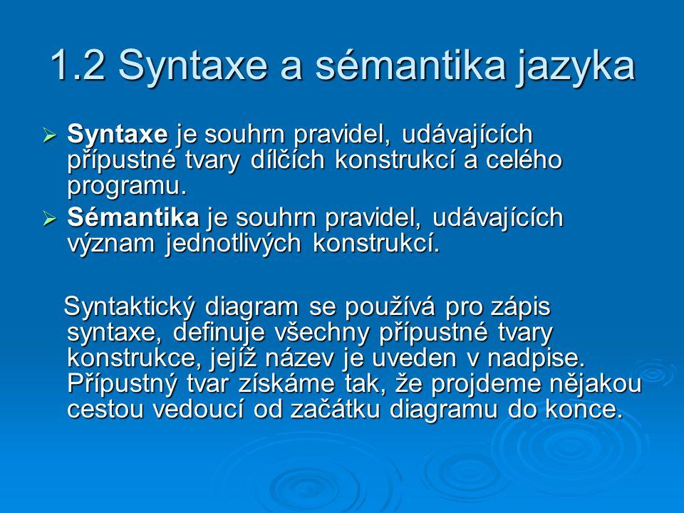 1.2 Syntaxe a sémantika jazyka  Syntaxe je souhrn pravidel, udávajících přípustné tvary dílčích konstrukcí a celého programu.  Sémantika je souhrn p