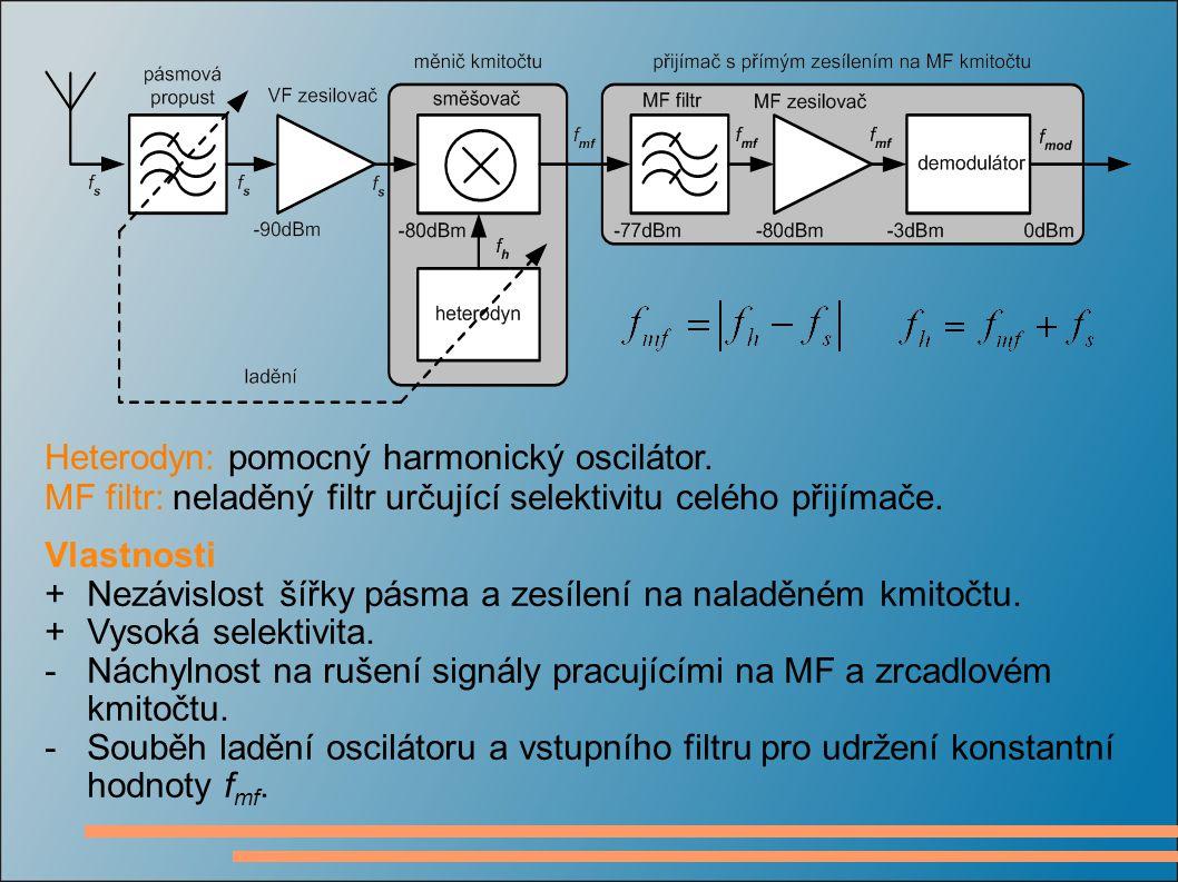 Výhody číslicového zpracování signálů v rádiových přijímačích Příklad realizace filtru Analogový LC filtr - Relativně velké rozměry.