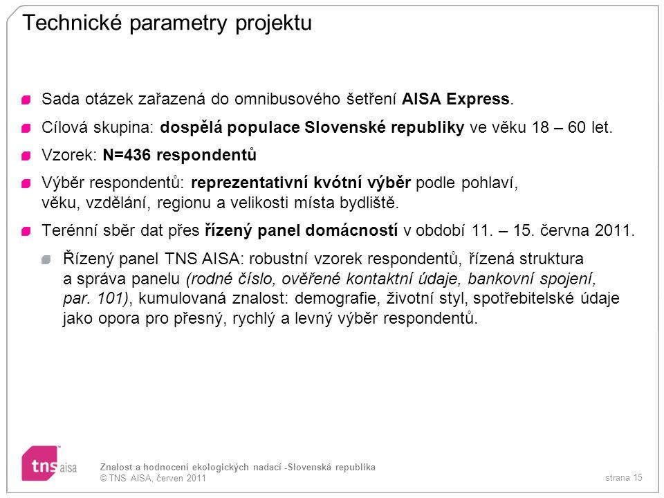strana 15 Znalost a hodnocení ekologických nadací -Slovenská republika © TNS AISA, červen 2011 Technické parametry projektu Sada otázek zařazená do omnibusového šetření AISA Express.