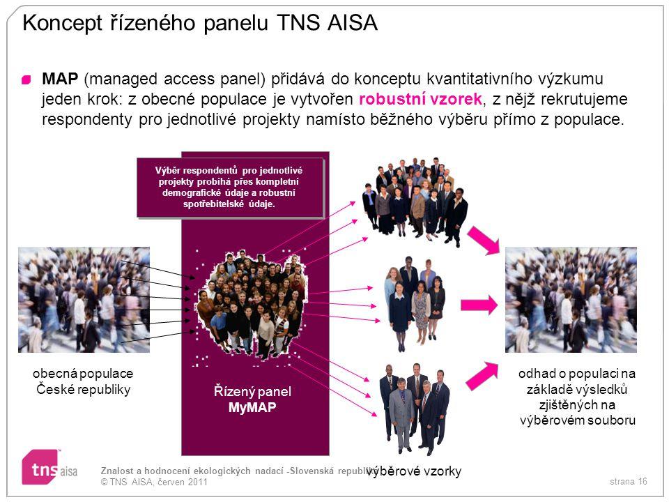 strana 16 Znalost a hodnocení ekologických nadací -Slovenská republika © TNS AISA, červen 2011 Koncept řízeného panelu TNS AISA MAP (managed access panel) přidává do konceptu kvantitativního výzkumu jeden krok: z obecné populace je vytvořen robustní vzorek, z nějž rekrutujeme respondenty pro jednotlivé projekty namísto běžného výběru přímo z populace.