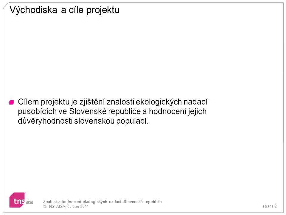strana 2 Znalost a hodnocení ekologických nadací -Slovenská republika © TNS AISA, červen 2011 Východiska a cíle projektu Cílem projektu je zjištění znalosti ekologických nadací působících ve Slovenské republice a hodnocení jejich důvěryhodnosti slovenskou populací.
