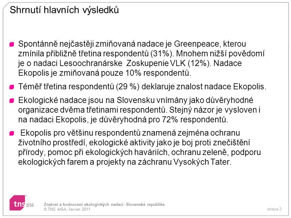 strana 4 Znalost a hodnocení ekologických nadací -Slovenská republika © TNS AISA, červen 2011 Analýza v grafech