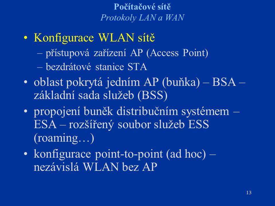 13 Počítačové sítě Protokoly LAN a WAN Konfigurace WLAN sítě –přístupová zařízení AP (Access Point) –bezdrátové stanice STA oblast pokrytá jedním AP (