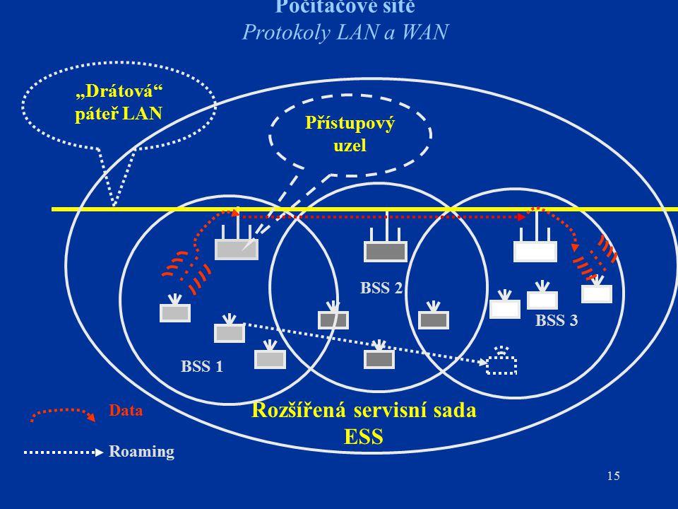 """15 Počítačové sítě Protokoly LAN a WAN Data Roaming Rozšířená servisní sada ESS BSS 1 BSS 3 BSS 2 """"Drátová"""" páteř LAN Přístupový uzel"""