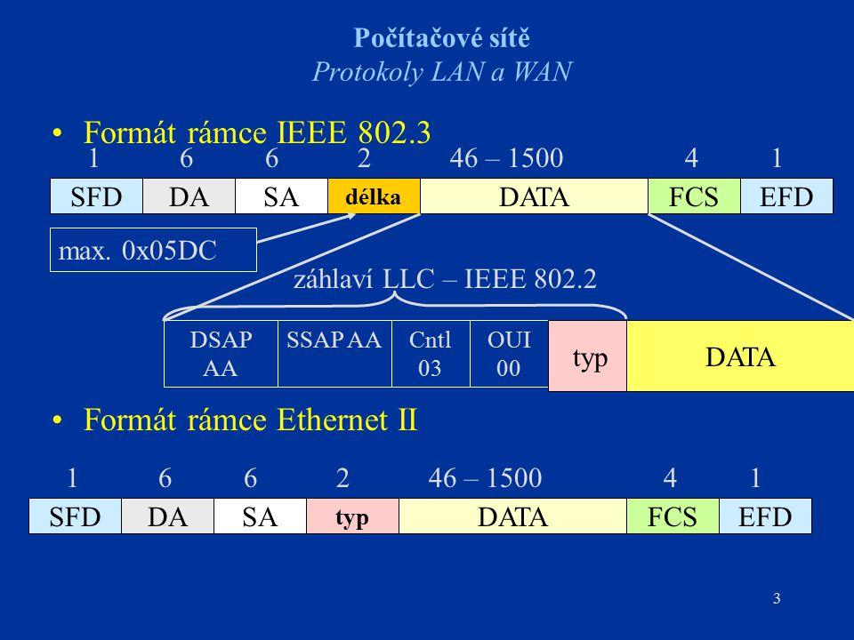 3 Počítačové sítě Protokoly LAN a WAN Formát rámce IEEE 802.3 Formát rámce Ethernet II 1 6 6 2 46 – 150041 SFDEFDDASA typ FCSDATA 1 6 6 2 46 – 150041