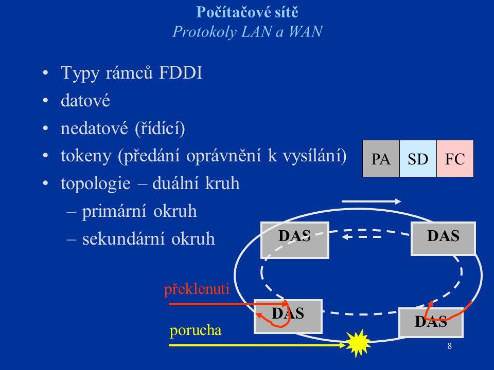 8 DAS Počítačové sítě Protokoly LAN a WAN Typy rámců FDDI datové nedatové (řídící) tokeny (předání oprávnění k vysílání) topologie – duální kruh –prim