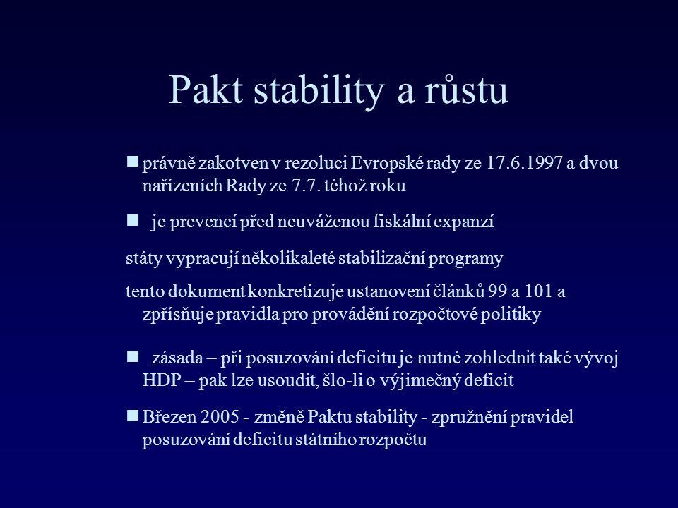 Pakt stability a růstu nprávně zakotven v rezoluci Evropské rady ze 17.6.1997 a dvou nařízeních Rady ze 7.7. téhož roku n je prevencí před neuváženou