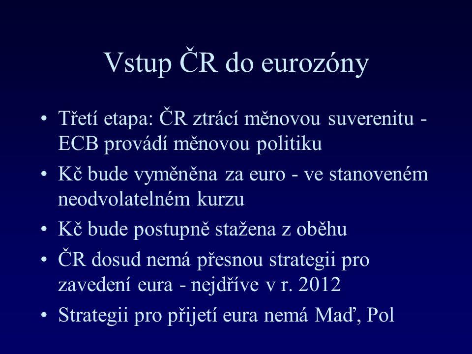 Vstup ČR do eurozóny Třetí etapa: ČR ztrácí měnovou suverenitu - ECB provádí měnovou politiku Kč bude vyměněna za euro - ve stanoveném neodvolatelném kurzu Kč bude postupně stažena z oběhu ČR dosud nemá přesnou strategii pro zavedení eura - nejdříve v r.