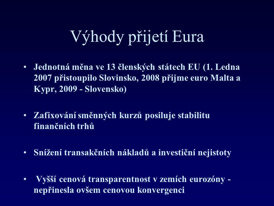 Výhody přijetí Eura Jednotná měna ve 13 členských státech EU (1. Ledna 2007 přistoupilo Slovinsko, 2008 přijme euro Malta a Kypr, 2009 - Slovensko) Za