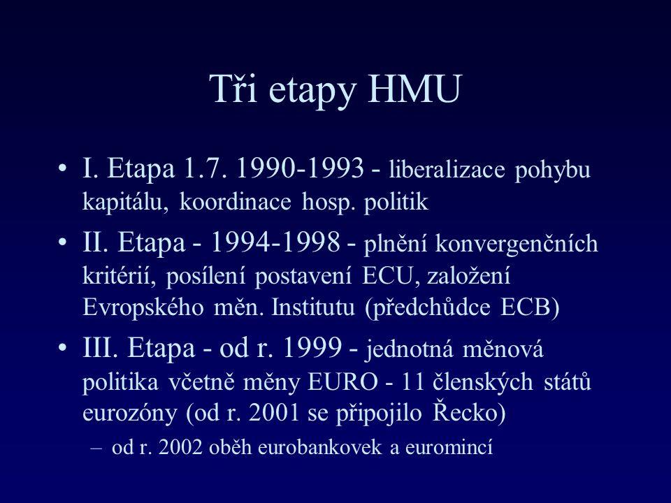 Tři etapy HMU I. Etapa 1.7. 1990-1993 - liberalizace pohybu kapitálu, koordinace hosp. politik II. Etapa - 1994-1998 - plnění konvergenčních kritérií,