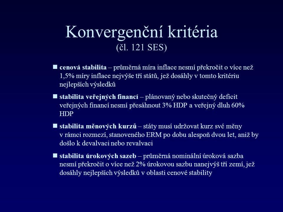 Konvergenční kritéria (čl. 121 SES) ncenová stabilita – průměrná míra inflace nesmí překročit o více než 1,5% míry inflace nejvýše tří států, jež dosá