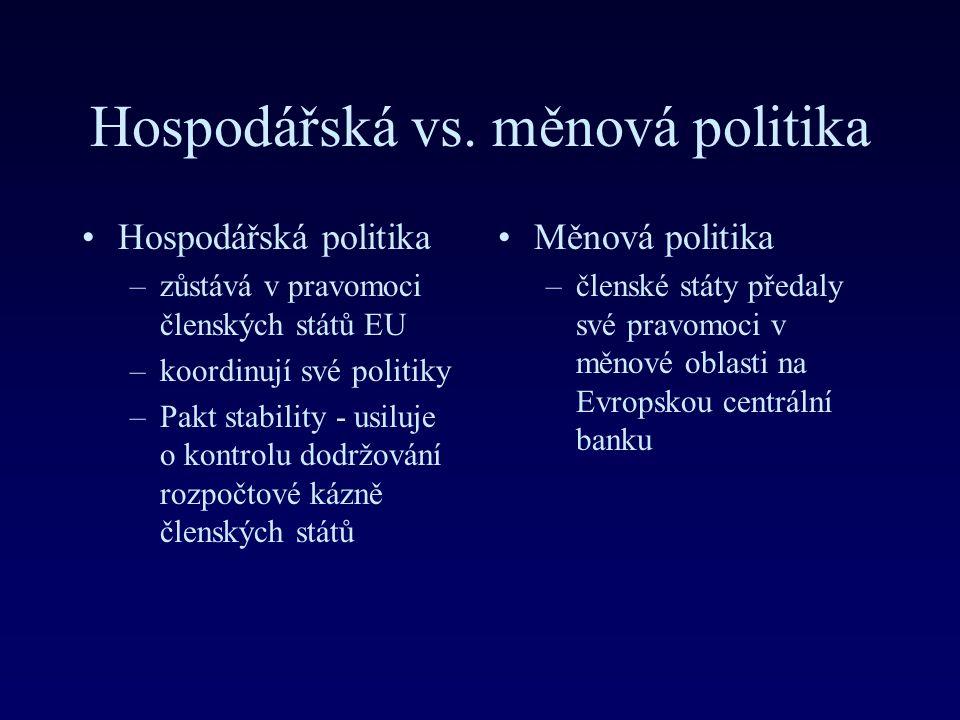Hospodářská vs. měnová politika Hospodářská politika –zůstává v pravomoci členských států EU –koordinují své politiky –Pakt stability - usiluje o kont