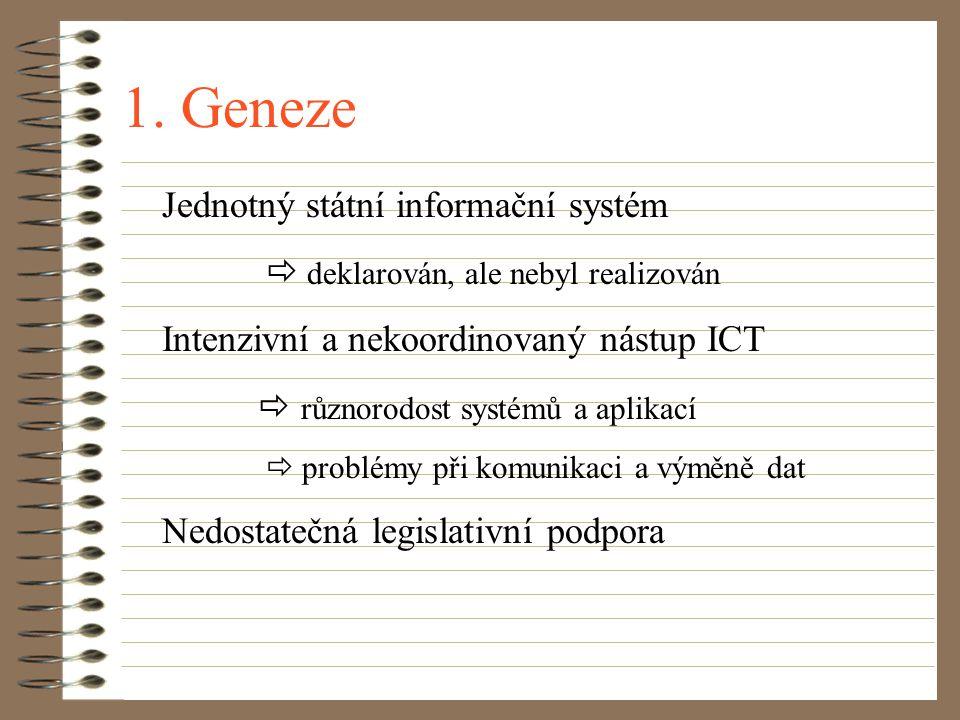 Obsah příspěvku  Geneze  Státní informační politika  Koncepce budování IS VS  Akční plán realizace SIP  ČR a EU na cestě k informační společnosti  Finanční zdroje pro ambiciózní projekty
