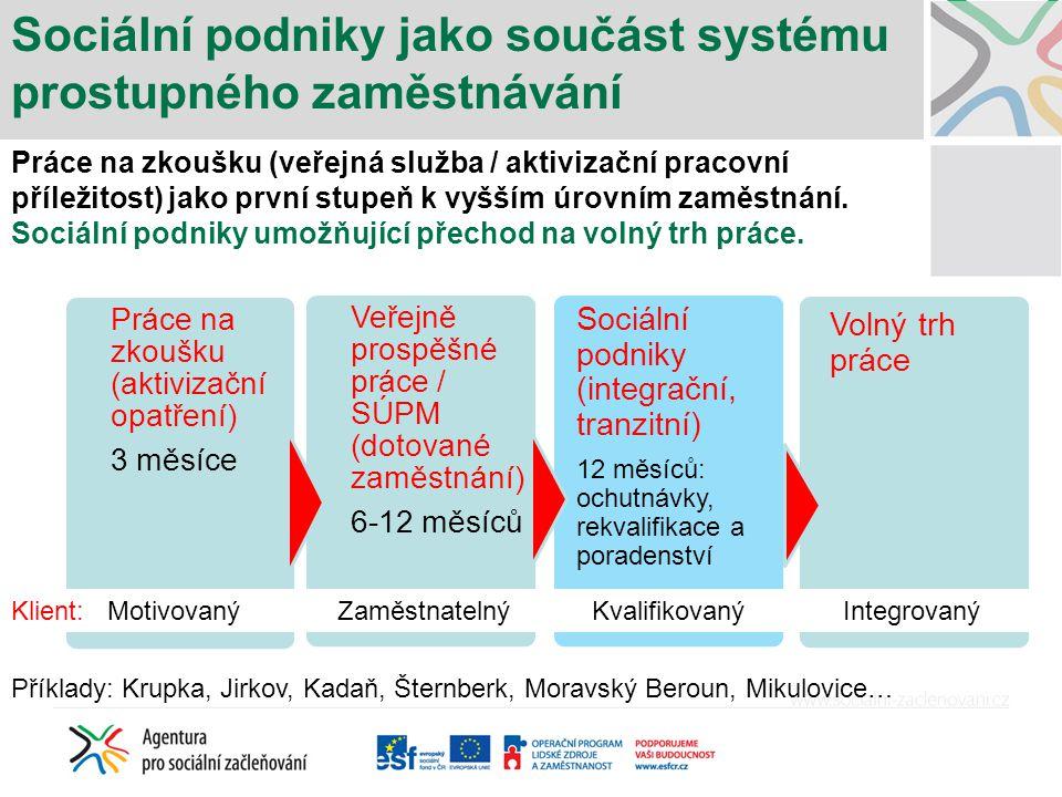 Sociální podniky jako součást systému prostupného zaměstnávání Práce na zkoušku (aktivizační opatření) 3 měsíce Veřejně prospěšné práce / SÚPM (dotova