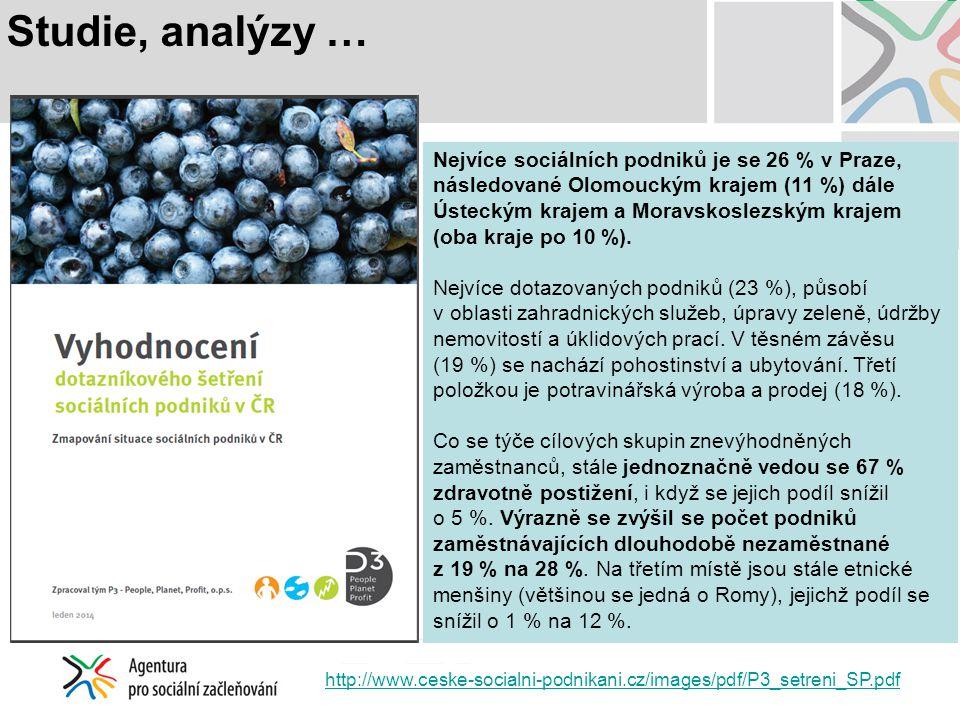 Nejvíce sociálních podniků je se 26 % v Praze, následované Olomouckým krajem (11 %) dále Ústeckým krajem a Moravskoslezským krajem (oba kraje po 10 %)
