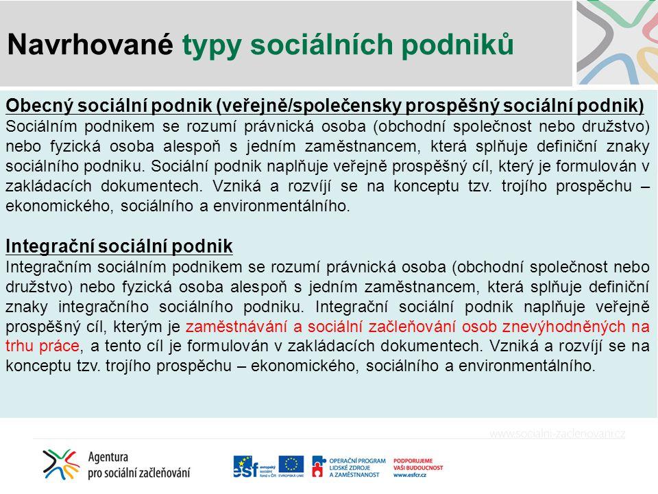 Navrhované typy sociálních podniků Obecný sociální podnik (veřejně/společensky prospěšný sociální podnik) Sociálním podnikem se rozumí právnická osoba