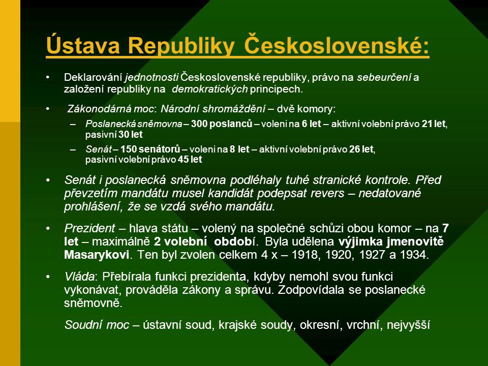Struktura této ústavy: Preambule Ústavní listina Hlava první: Všeobecná ustanovení Hlava druhá: Moc zákonodárná Složení a působnost Národního shromážd
