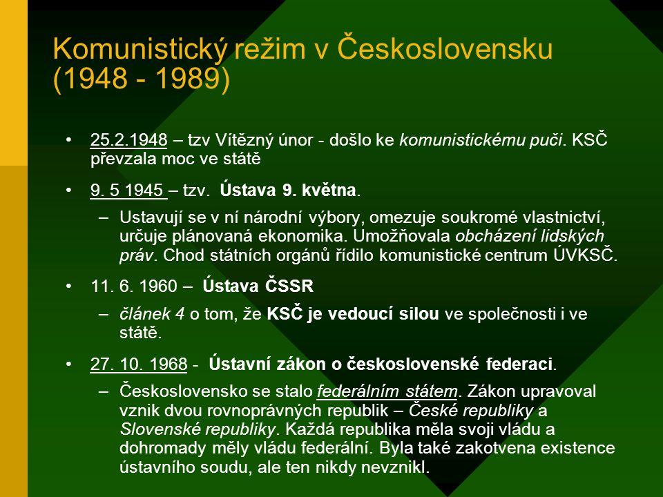 Obnovení ústavnosti: Srpen 1944 - Beneš vyhlašuje z exilu tzv. ústavní restituci /= obnovení ústavního pořádku/: –Definoval dobu nesvobody od 30.9.193
