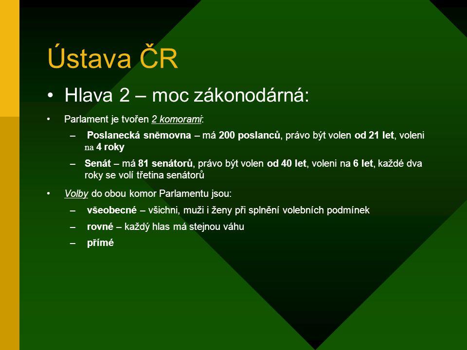 Ústava ČR Preambule Hlava 1- charakteristika státu – ČR je demokratický právní stát založený na úctě k právům a svobodám člověka. Lid je zdrojem veške