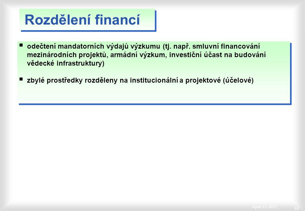 April 11, 2015 10  odečtení mandatorních výdajů výzkumu (tj. např. smluvní financování mezinárodních projektů, armádní výzkum, investiční účast na bu