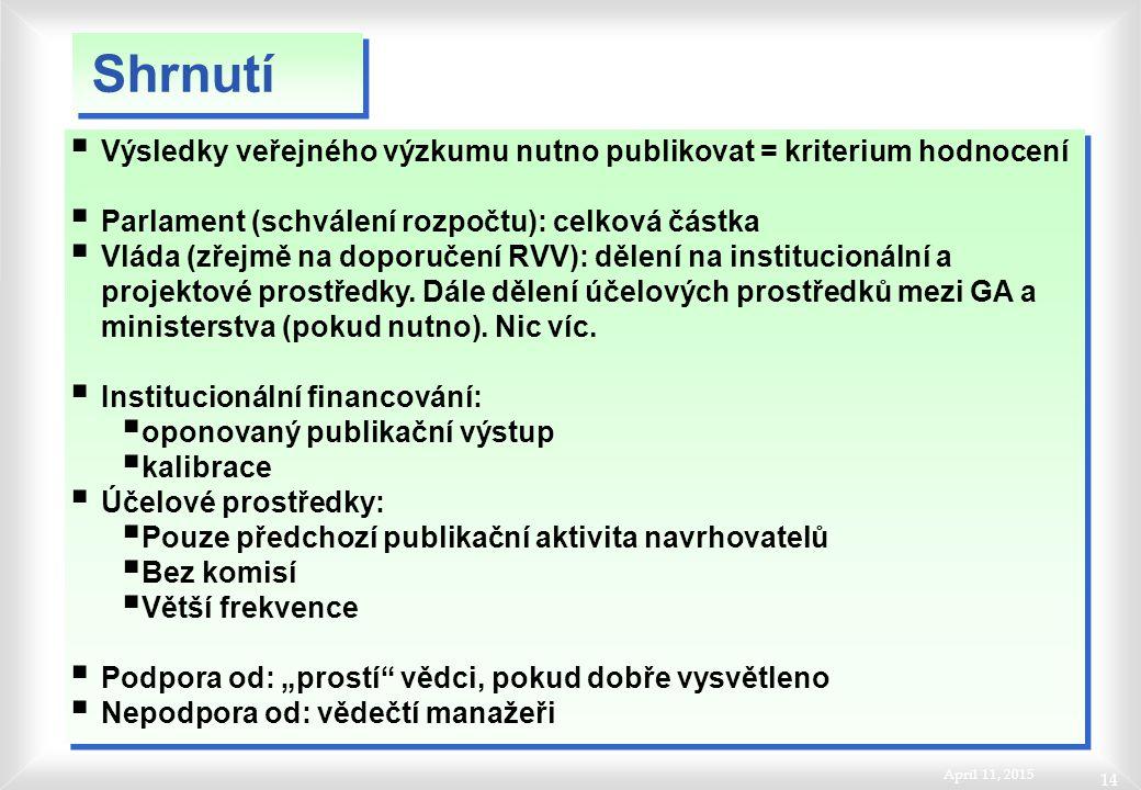 April 11, 2015 14  Výsledky veřejného výzkumu nutno publikovat = kriterium hodnocení  Parlament (schválení rozpočtu): celková částka  Vláda (zřejmě na doporučení RVV): dělení na institucionální a projektové prostředky.