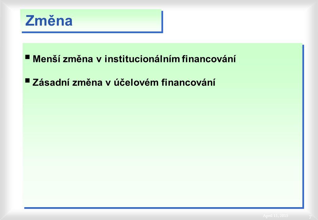 April 11, 2015 7  Menší změna v institucionálním financování  Zásadní změna v účelovém financování  Menší změna v institucionálním financování  Zá