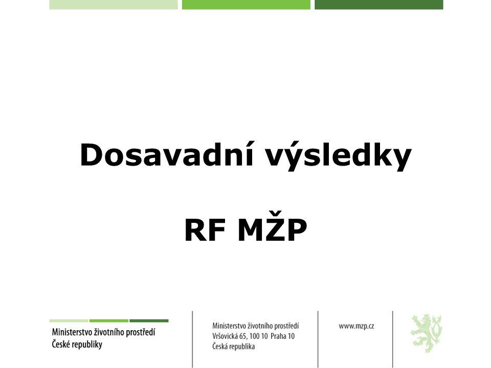 Dosavadní výsledky RF MŽP