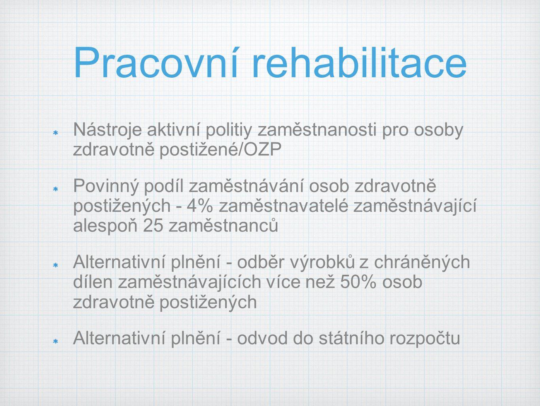 Pracovní rehabilitace Nástroje aktivní politiy zaměstnanosti pro osoby zdravotně postižené/OZP Povinný podíl zaměstnávání osob zdravotně postižených -