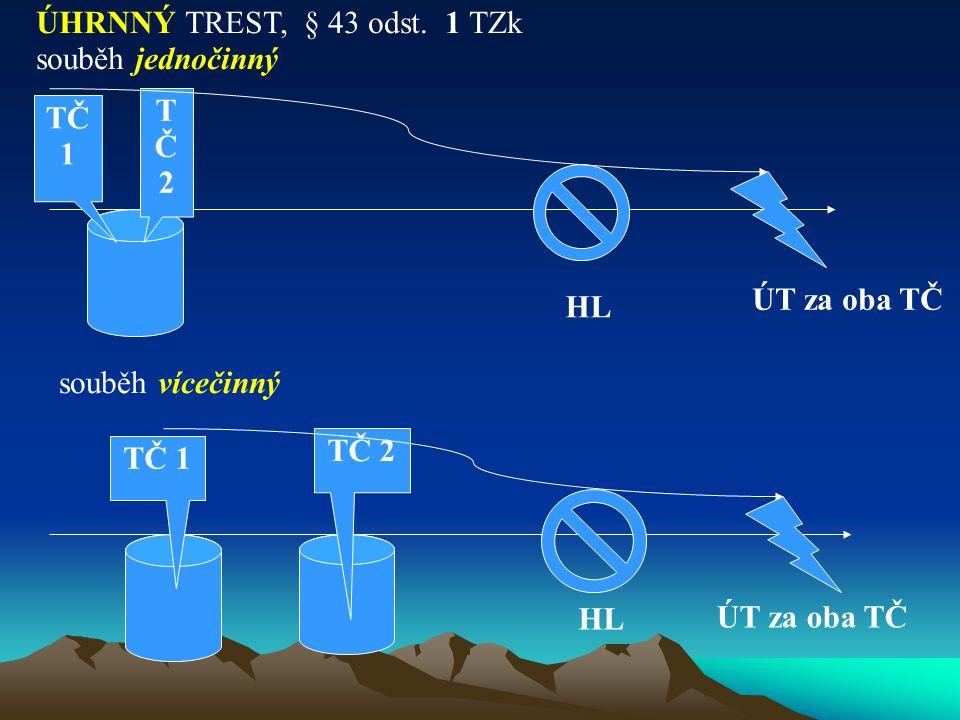 SOUHRNNÝ TREST - § 43 odst.2 TZk souběh vícečinný (tzv.