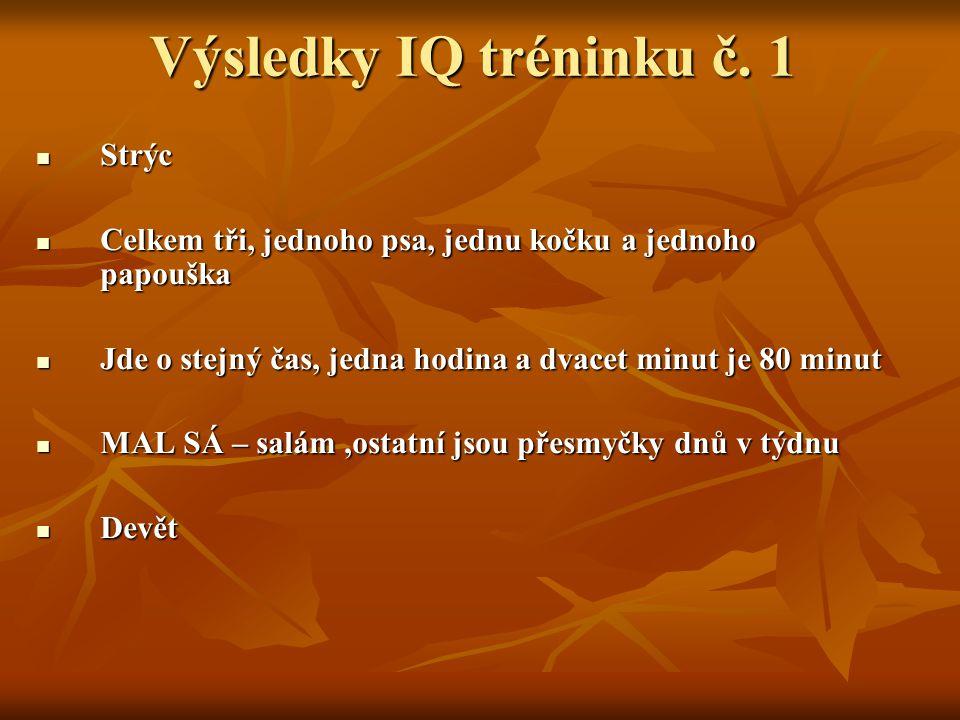 Výsledky IQ tréninku č.