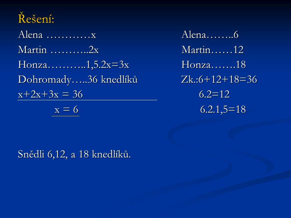 Řešení: Alena …………x Alena……..6 Martin ………..2x Martin……12 Honza………..1,5.2x=3x Honza…….18 Dohromady…..36 knedlíků Zk.:6+12+18=36 x+2x+3x = 36 6.2=12 x = 6 6.2.1,5=18 x = 6 6.2.1,5=18 Snědli 6,12, a 18 knedlíků.