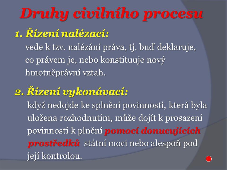 Druhy civilního procesu 1. Řízení nalézací: vede k tzv.
