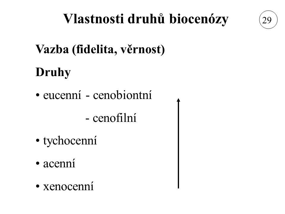 Vlastnosti druhů biocenózy Vazba (fidelita, věrnost) Druhy eucenní - cenobiontní - cenofilní tychocenní acenní xenocenní 29