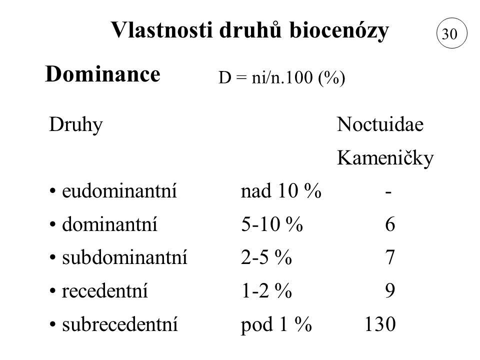 Vlastnosti druhů biocenózy Dominance Druhy Noctuidae Kameničky eudominantní nad 10 % - dominantní 5-10 %6 subdominantní 2-5 %7 recedentní 1-2 %9 subre