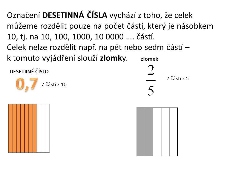 PŘED DESETINNOU ČÁRKOU - POČET CELKŮ ZA DESETINNOU ČÁRKOU - ČÁSTI DALŠÍHO CELKU 4 celky 581 částí z pátého celku rozděleného na 1000 stejně velkých částí