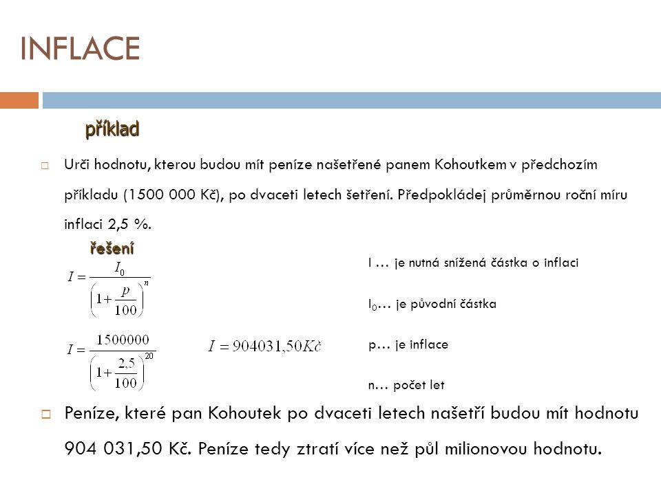 INFLACE  Urči hodnotu, kterou budou mít peníze našetřené panem Kohoutkem v předchozím příkladu (1500 000 Kč), po dvaceti letech šetření.