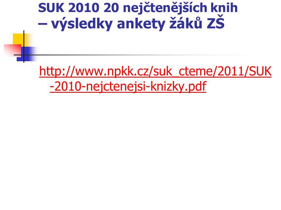 SUK 2010 20 nejčtenějších knih – výsledky ankety žáků ZŠ http://www.npkk.cz/suk_cteme/2011/SUK -2010-nejctenejsi-knizky.pdf