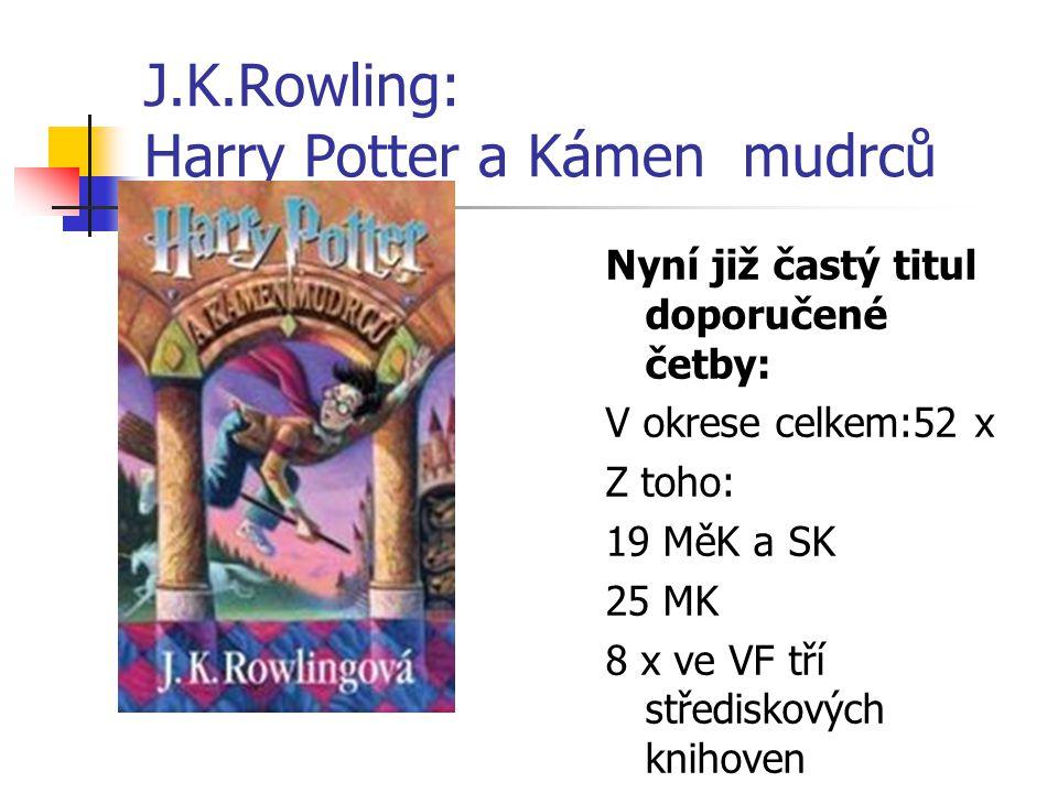 J.K.Rowling: Harry Potter a Kámen mudrců Nyní již častý titul doporučené četby: V okrese celkem:52 x Z toho: 19 MěK a SK 25 MK 8 x ve VF tří střediskových knihoven
