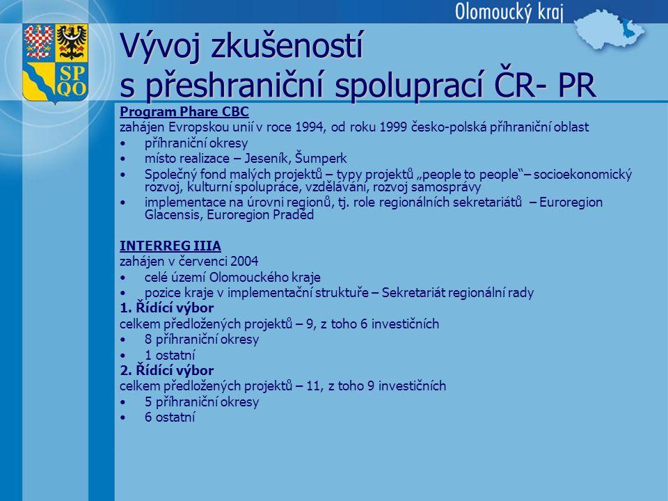 Vývoj zkušeností s přeshraniční spoluprací ČR- PR Program Phare CBC zahájen Evropskou unií v roce 1994, od roku 1999 česko-polská příhraniční oblast p