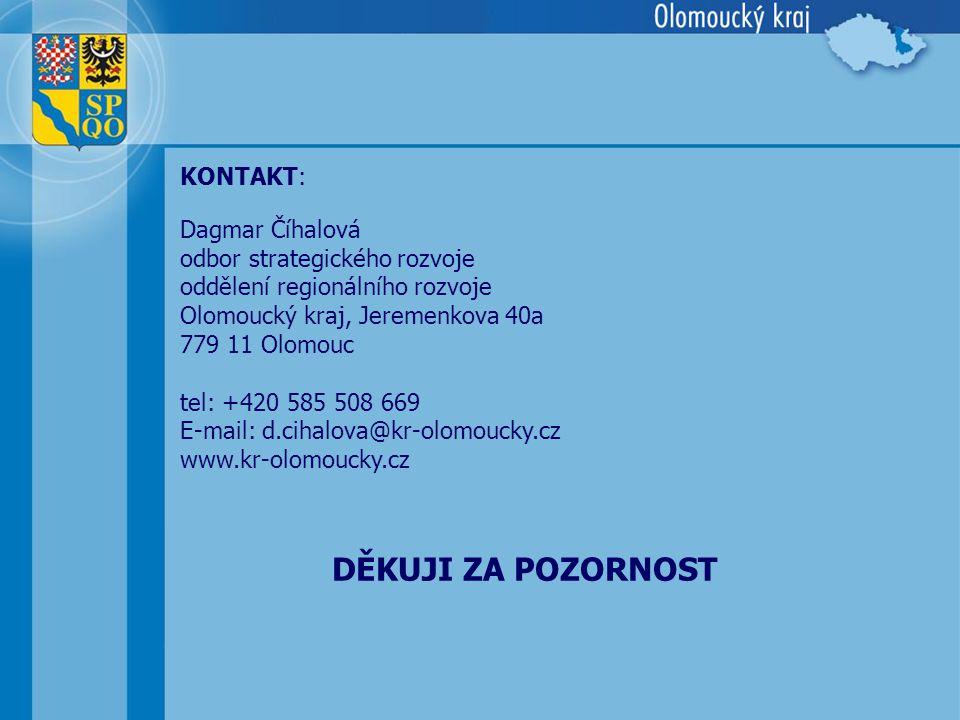DĚKUJI ZA POZORNOST Dagmar Číhalová odbor strategického rozvoje oddělení regionálního rozvoje Olomoucký kraj, Jeremenkova 40a 779 11 Olomouc tel: +420 585 508 669 E-mail: d.cihalova@kr-olomoucky.cz www.kr-olomoucky.cz KONTAKT: