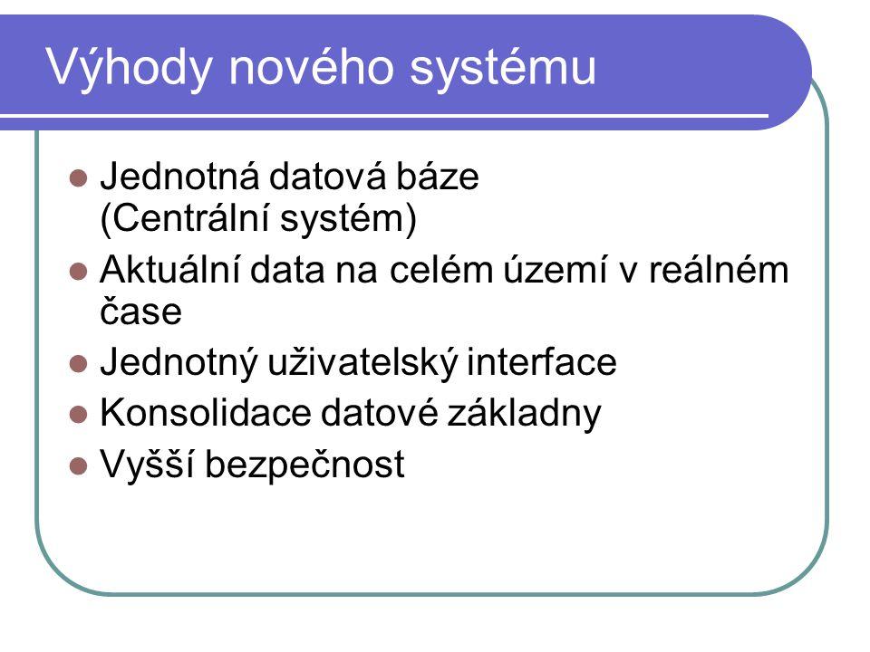 Výhody nového systému Jednotná datová báze (Centrální systém) Aktuální data na celém území v reálném čase Jednotný uživatelský interface Konsolidace datové základny Vyšší bezpečnost