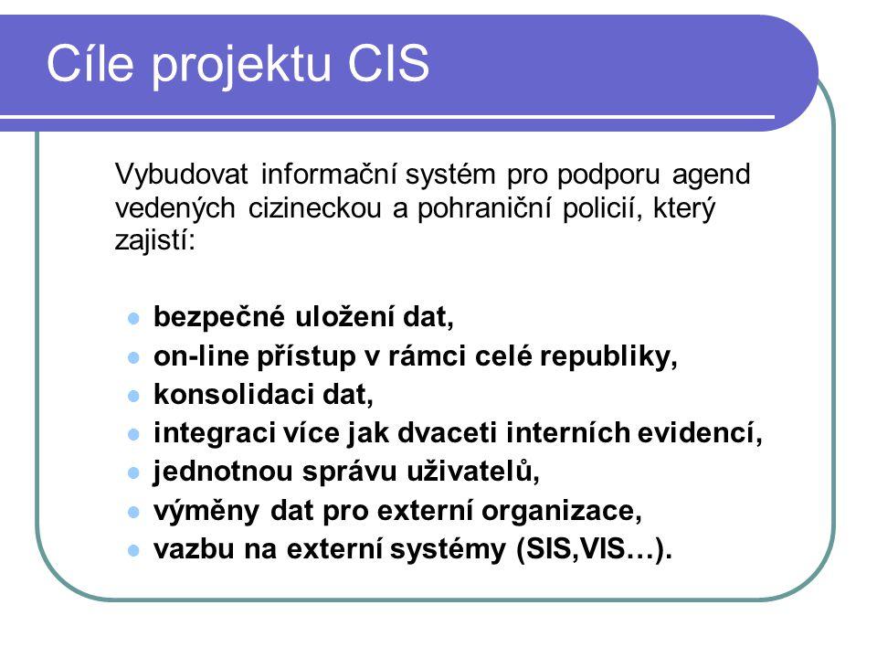 Projekt CIS – historie 1 Start projektu – 12/2002 III.