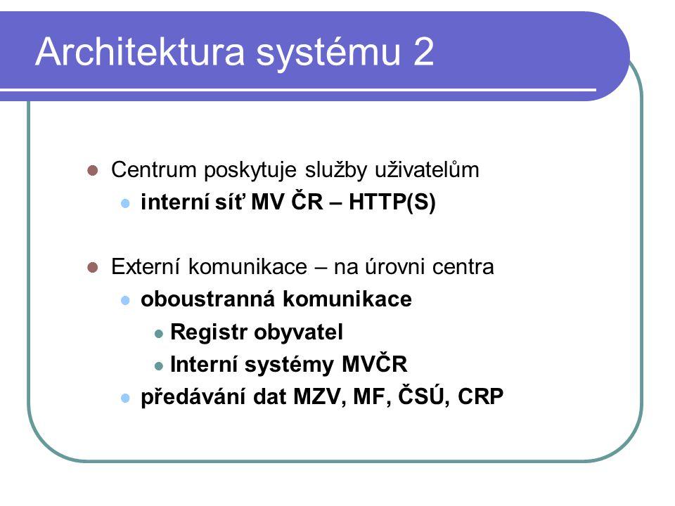 Architektura systému 2 Centrum poskytuje služby uživatelům interní síť MV ČR – HTTP(S) Externí komunikace – na úrovni centra oboustranná komunikace Registr obyvatel Interní systémy MVČR předávání dat MZV, MF, ČSÚ, CRP